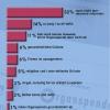 Gründe gegen Organspende-Ausweis